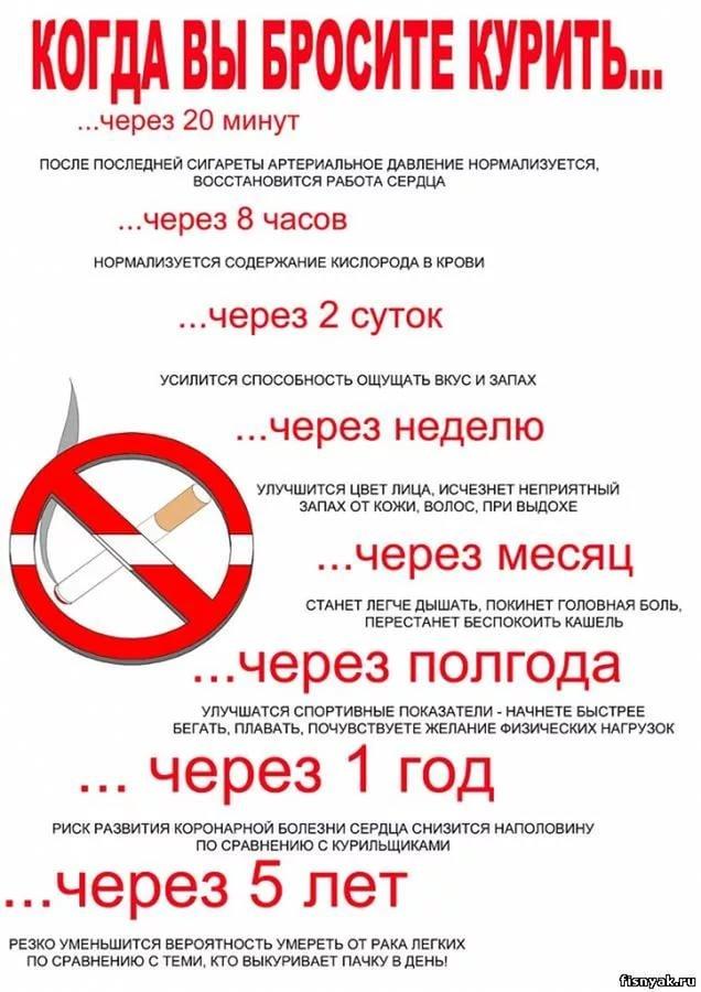 когда-вы-бросите-курить