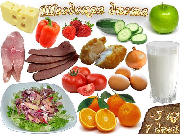 Шведская диета - путь к мечте