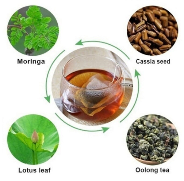 состав чая Teatox